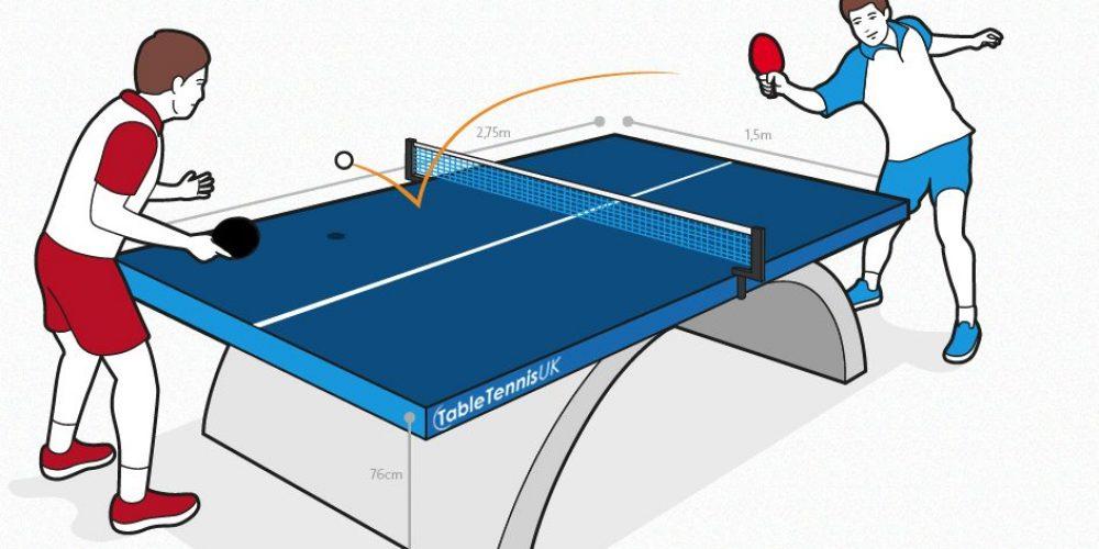 ITTF國際桌球規則摘錄